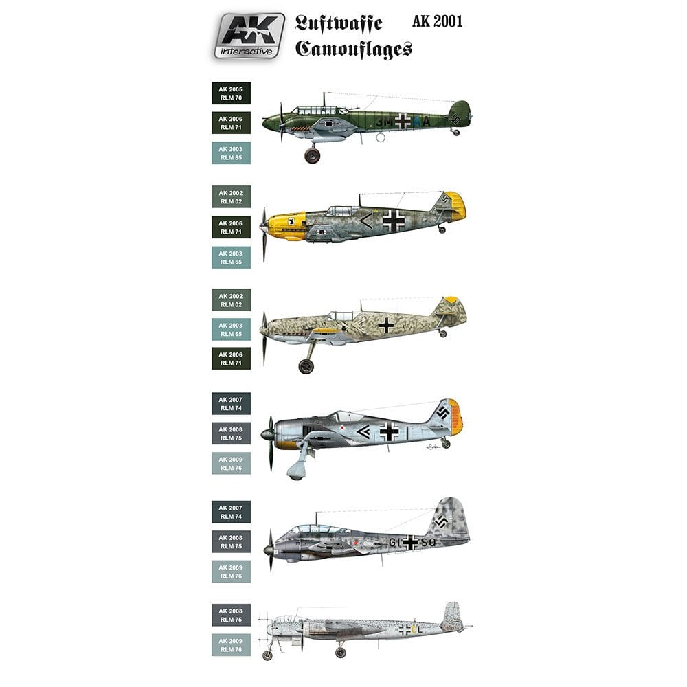 Luftwaffe camouflages air series ak interactive the ak 2001 luftwaffe camouflage back nvjuhfo Choice Image