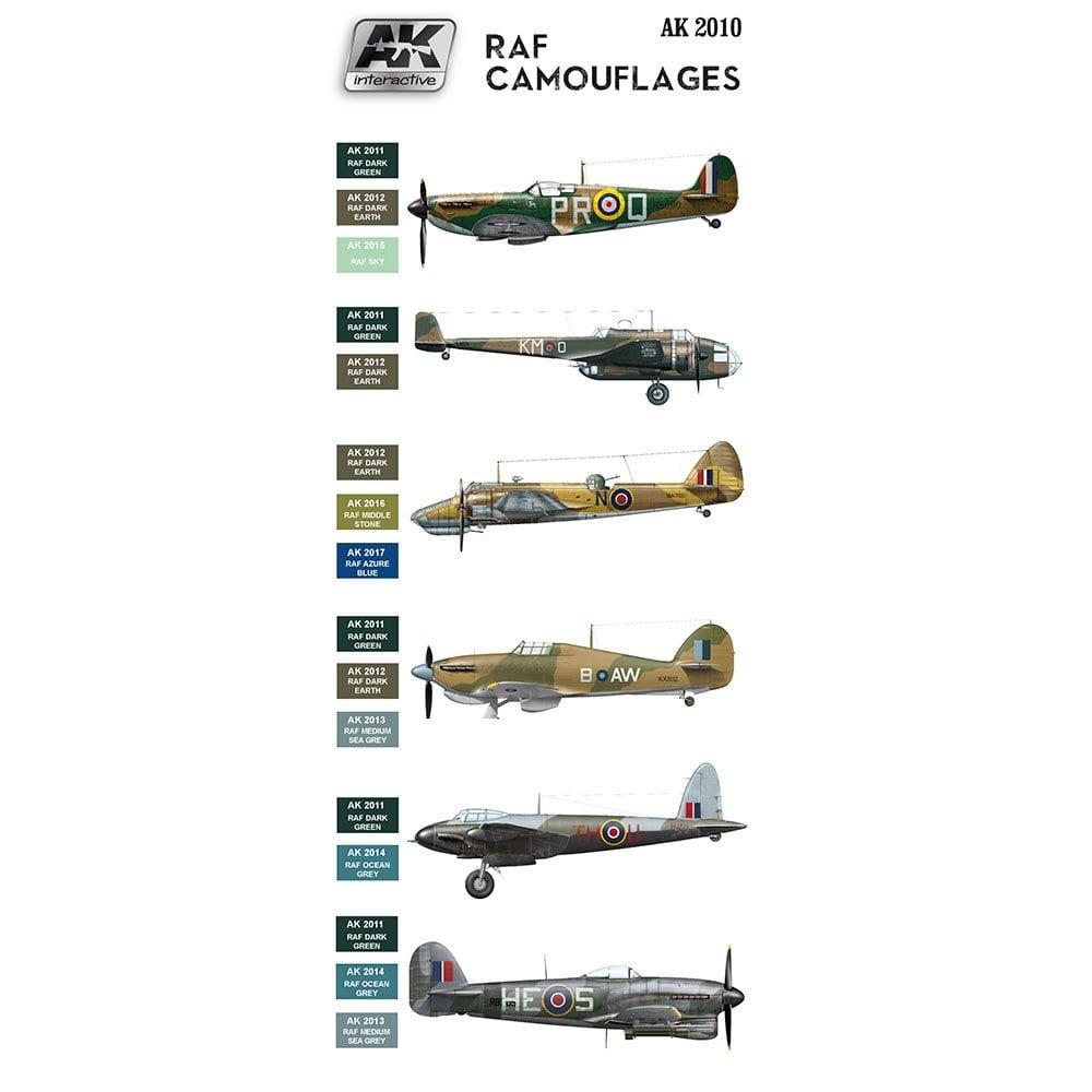 RAF Camouflages (Air Series)