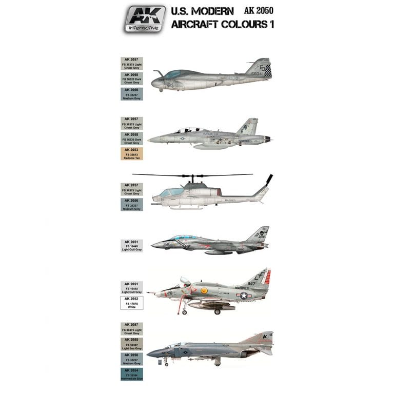 AK-2050-US-MODERN-AIRCRAFT-COLOURS-BACK