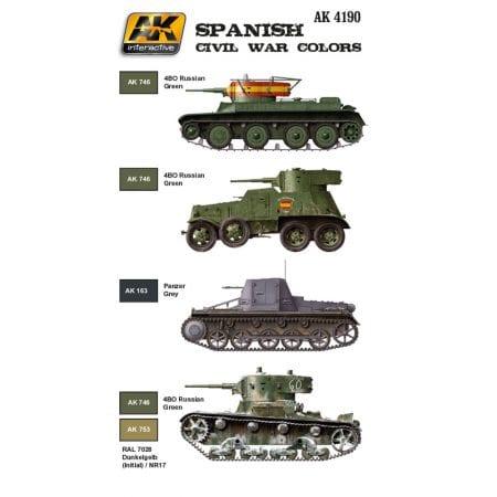 AK-4190-SPANISH-CIVIL-WAR-UV-01