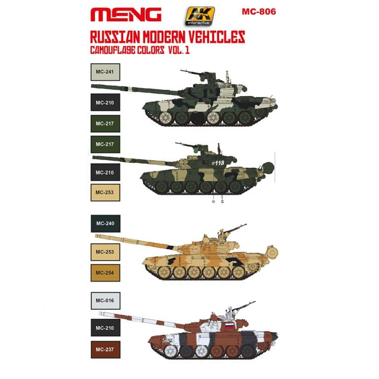 MC-806–Russian-Modern-Vehicles-Camouflage-Colors-vol1_UV-01
