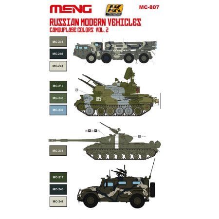 MC-807–Russian-Modern-Vehicles-Camouflage-Colors-vol2-UV-01
