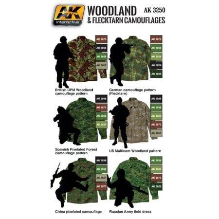 AK-3250-MODERN-WOODLAND-AND-FLECKTARN-CAMOUFLAGES-01