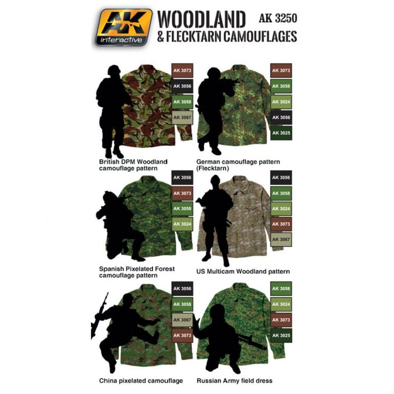 AK-3250-MODERN-WOODLAND-AND-FLECKTARN-CAMOUFLAGES-01