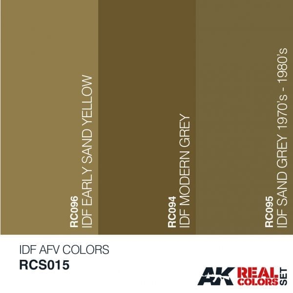 RCS015acryliclacquerset