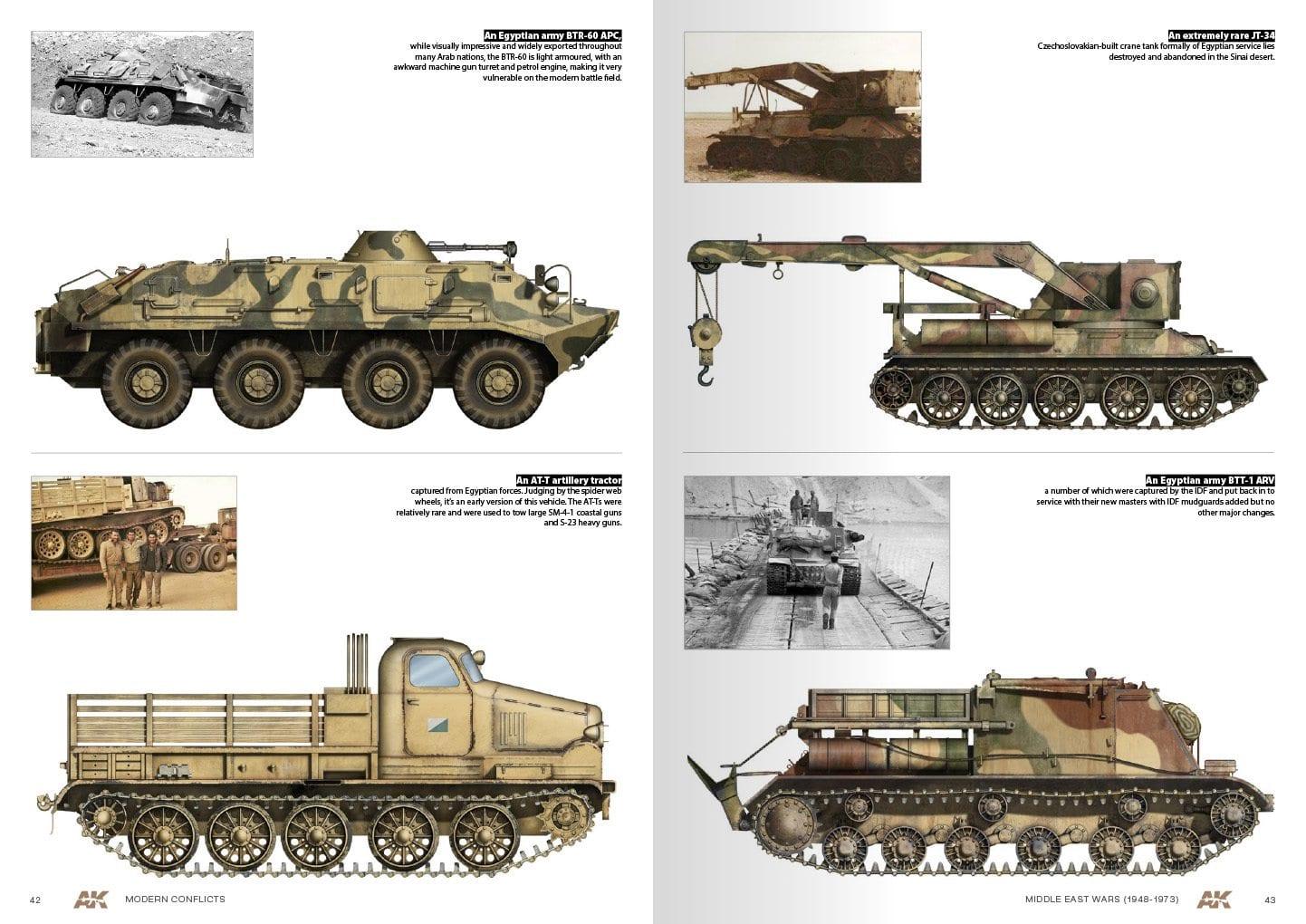 Buy MIDDLE EAST WARS 1948-1973 VOL.1 Profile guide online ...