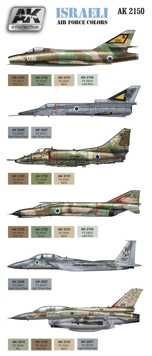 AK2150 ISRAEL AIRCRAFT COLOURS COLOR tras