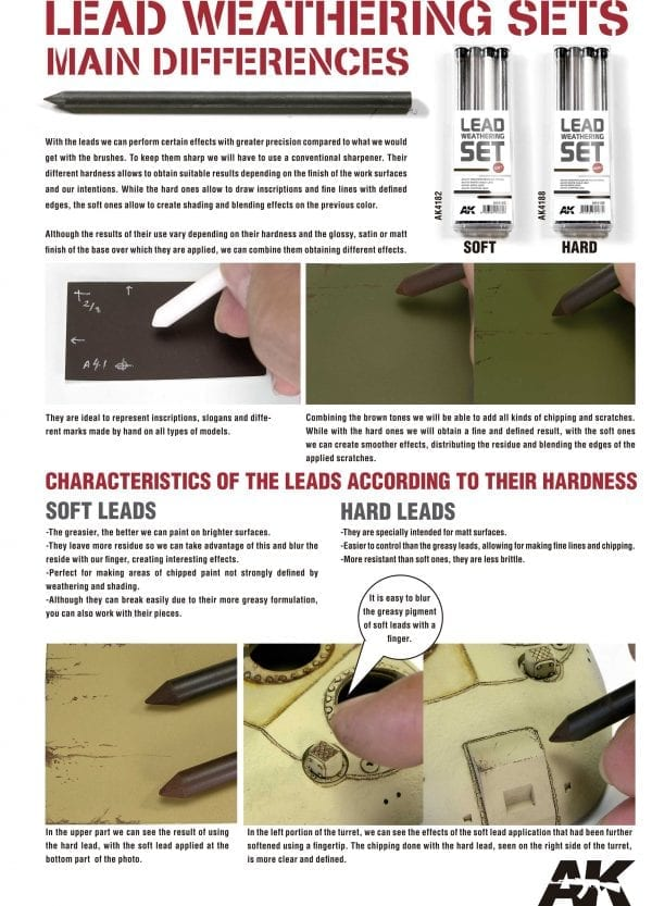 DIFFERENCE LEAD MINES WEATHERING AK-INTERACTIVE HARD SOFT HOW TO APPLY