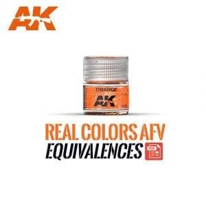 real colors equivalences afv ak-interactive