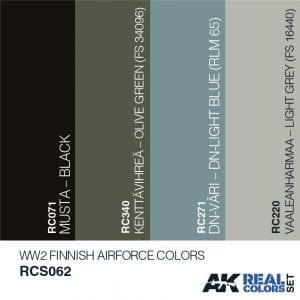 RCS062acryliclacquerset