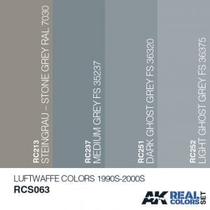 RCS063acryliclacquerset