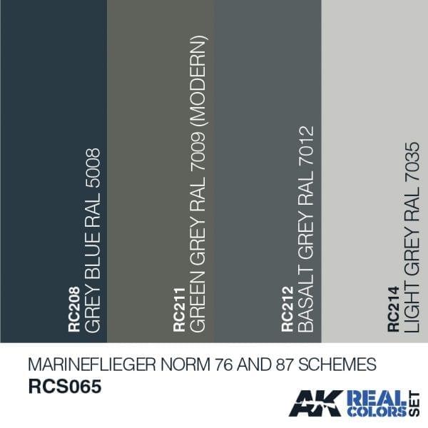 RCS065acryliclacquerset
