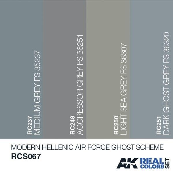 RCS067acryliclacquerset