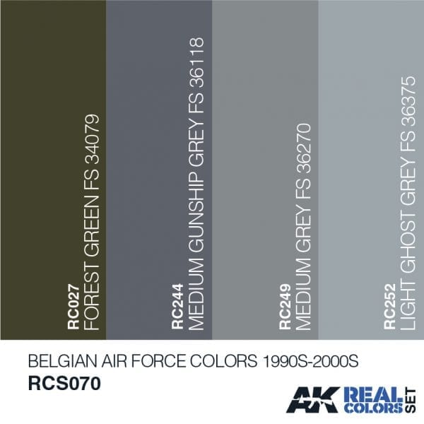 RCS070acryliclacquerset