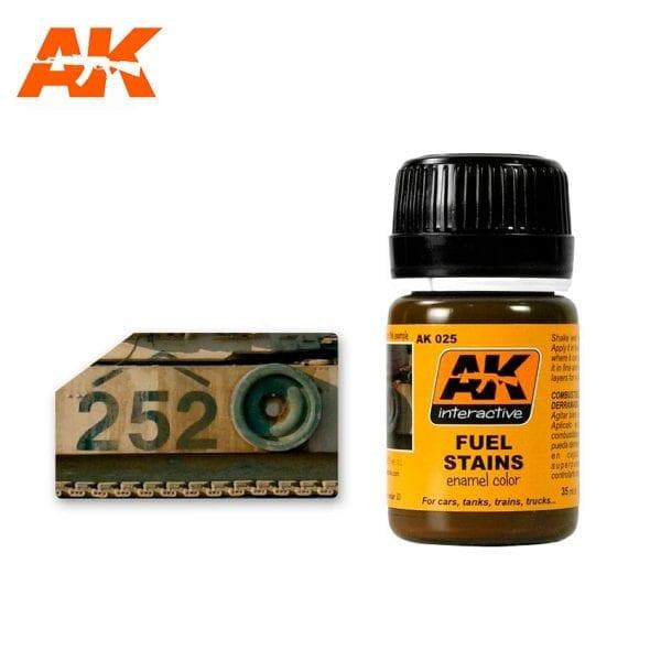 AK025 weathering products akinteractive