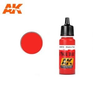 AK3014 paint figures akinteractive modeling