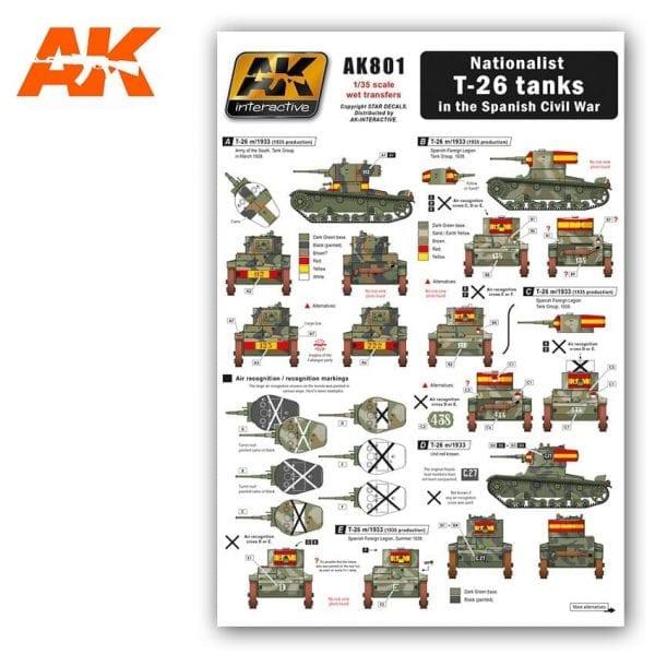 AK801 wet transfers akinteractive