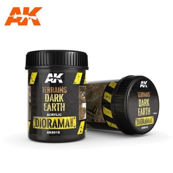 AK8018 dioramas textures akinteractive