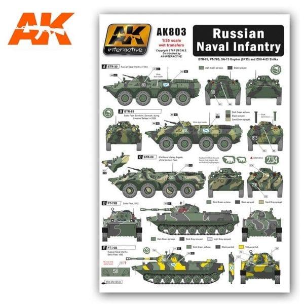 AK803 wet transfers akinteractive