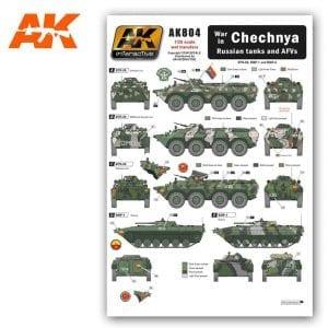 AK804 wet transfers akinteractive