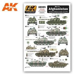 AK805 wet transfers akinteractive