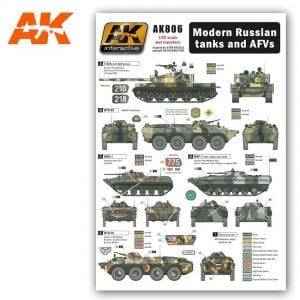 AK806 wet transfers akinteractive