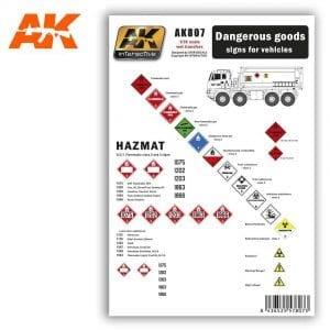 AK807 wet transfers akinteractive