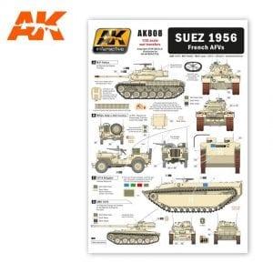 AK808 wet transfers akinteractive