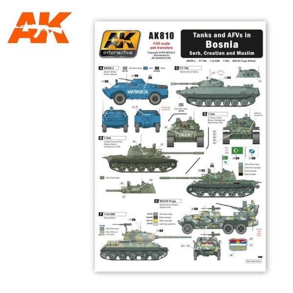AK810 wet transfers akinteractive