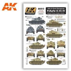 AK812 wet transfers akinteractive