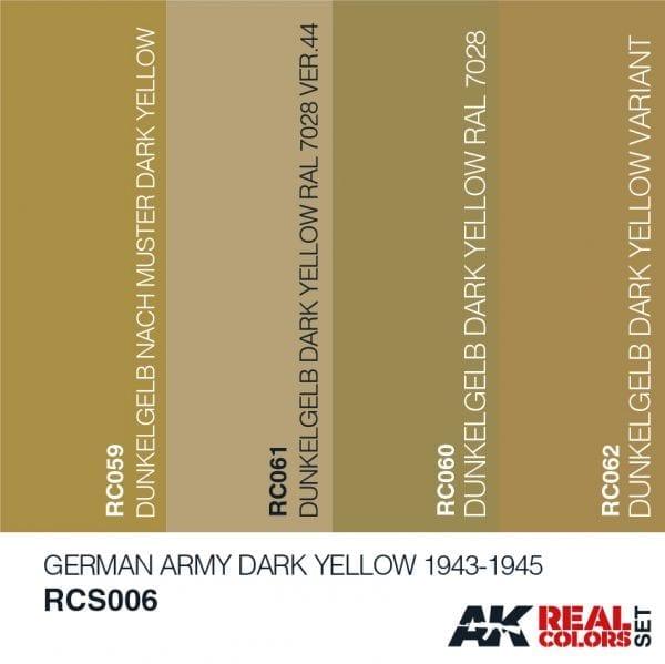 RCS006acryliclacquerset