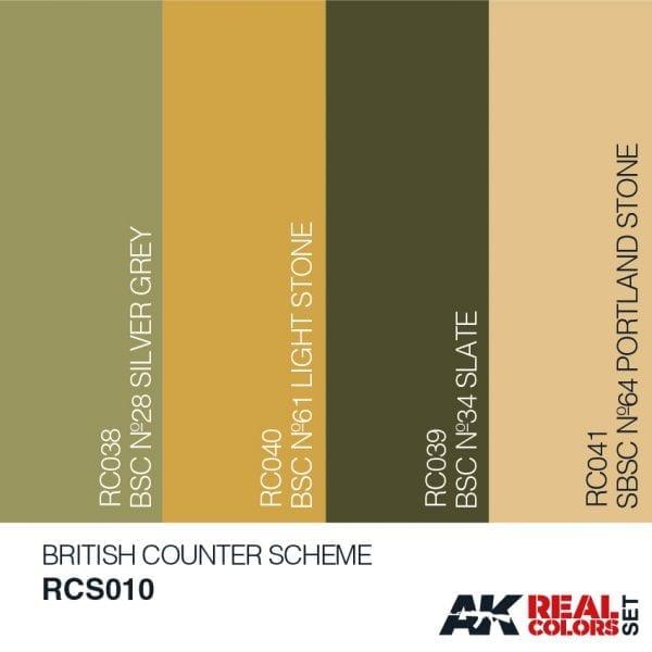 RCS010acryliclacquerset