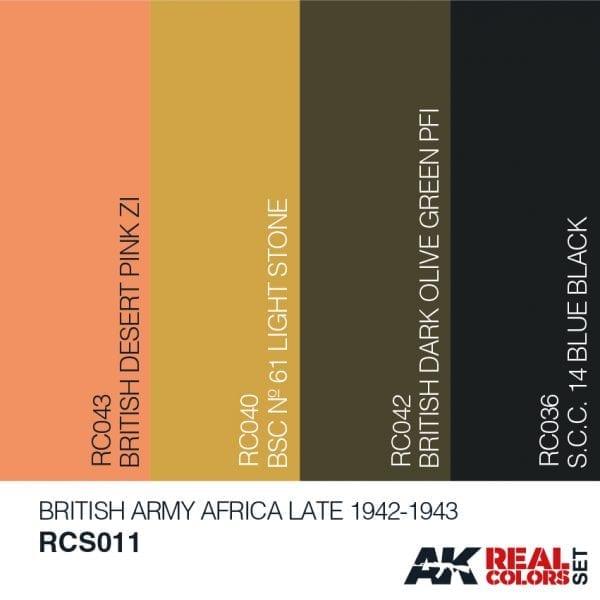 RCS011acryliclacquerset