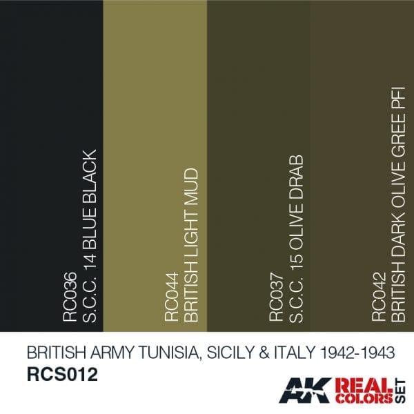 RCS012acryliclacquerset