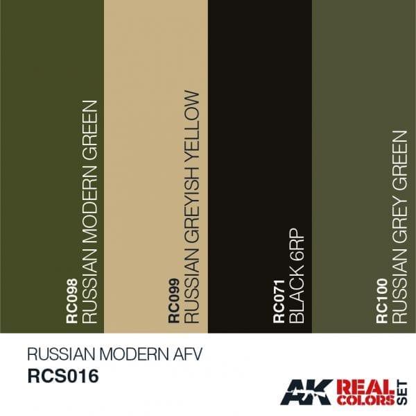 RCS016acryliclacquerset