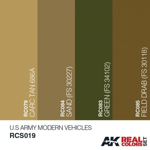 RCS019acryliclacquerset