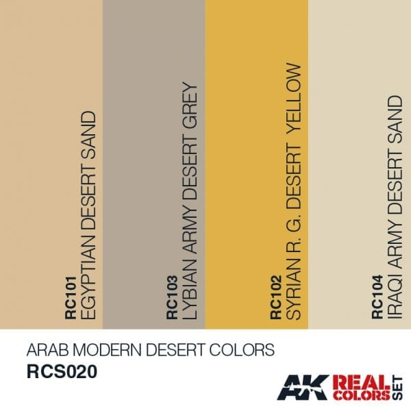 RCS020acryliclacquerset