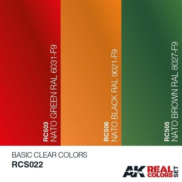 RCS022acryliclacquerset
