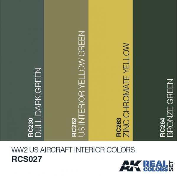RCS027acryliclacquerset