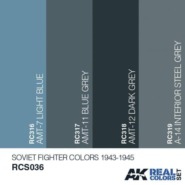 RCS036acryliclacquerset