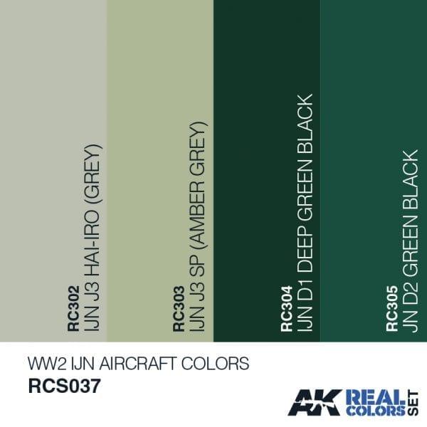 RCS037acryliclacquerset