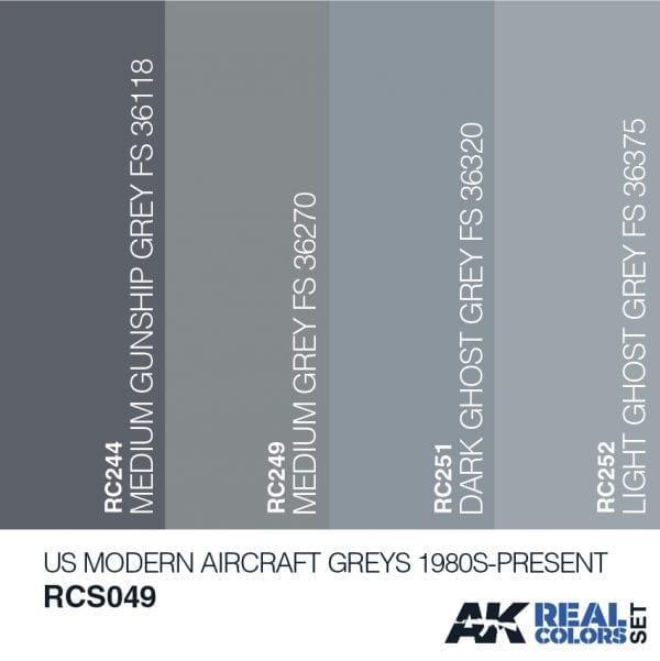 RCS049acryliclacquerset