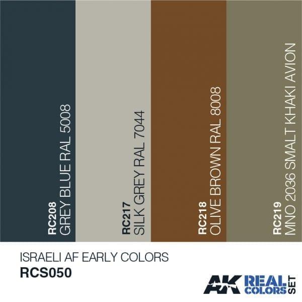 RCS050acryliclacquerset