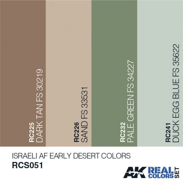 RCS051acryliclacquerset