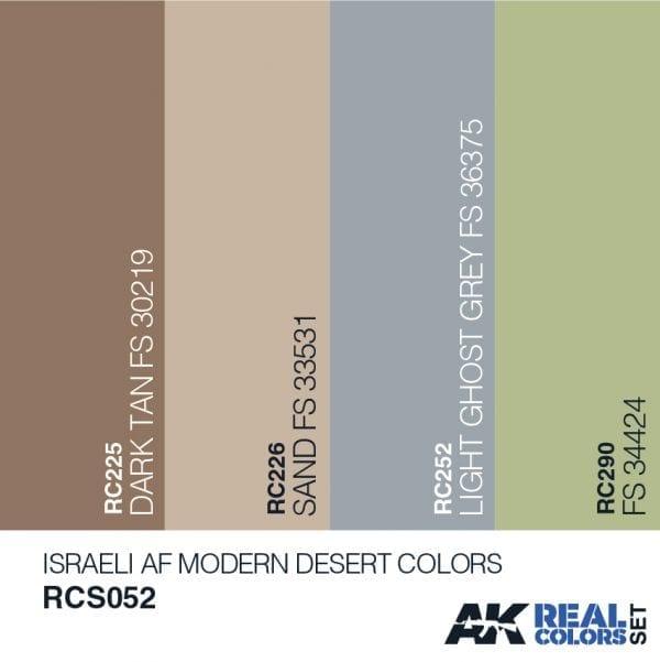 RCS052acryliclacquerset