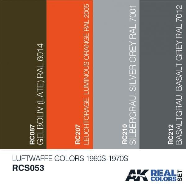 RCS053acryliclacquerset