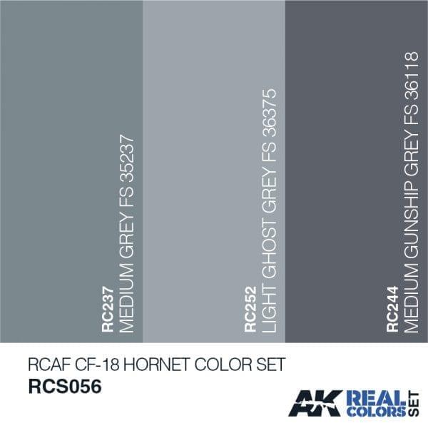 RCS056acryliclacquerset