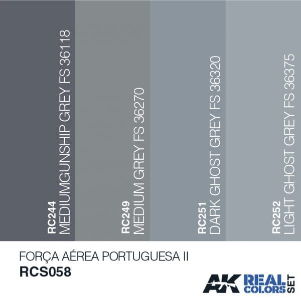 RCS058acryliclacquerset