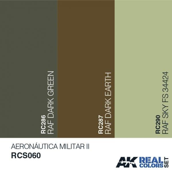 RCS060acryliclacquerset