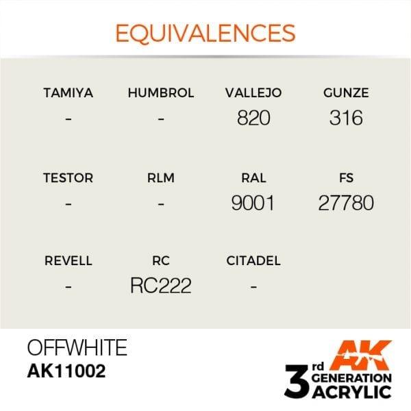 EQUIVALENCES-02
